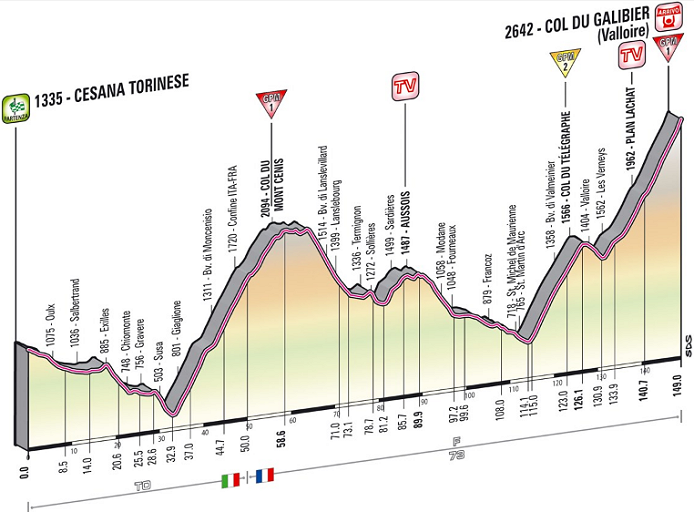 Photo: 2013 Giro d'Italia Stage Profile.