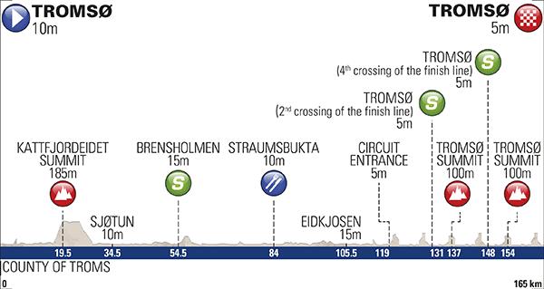Photo: Stage 4 Profile.