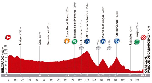 Photo: Stage 13 Profile.