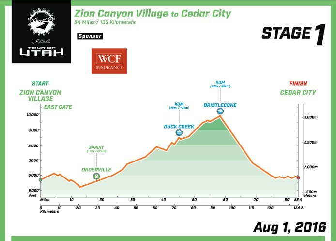 Thumbnail Credit(cyclingfans.com): 2016 Tour of Utah Stage 1 Profile