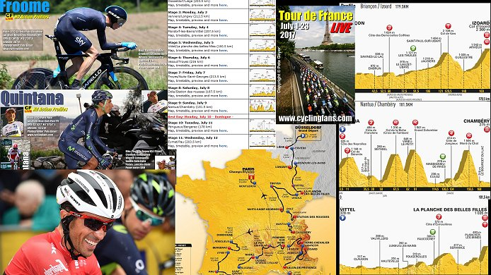 beelden tour de france live