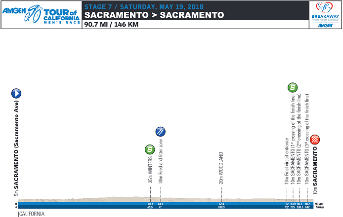 2018 Amgen Tour of California LIVE stream Preview Start List