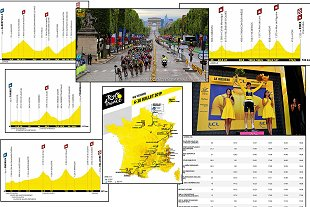 8ce0c831c7f The Guide to Cycling Live Race Coverage - Women's + Men's - Videos ...